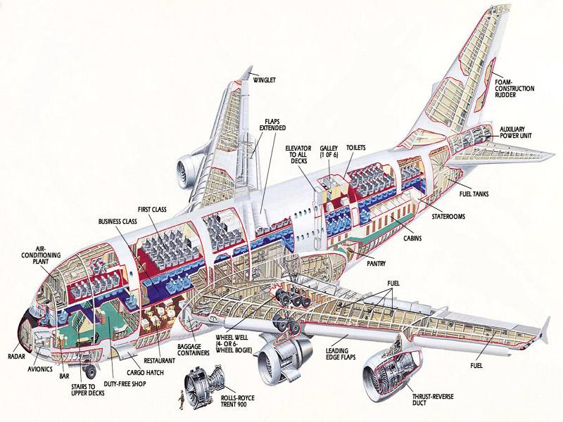 Airbus-A380-76392
