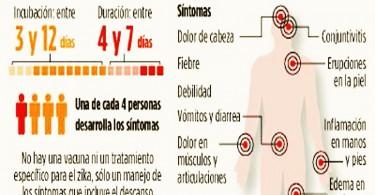 zika-merida-65443